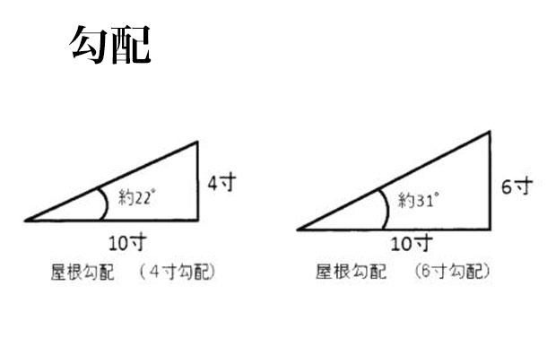 20140901_beginner_02_01