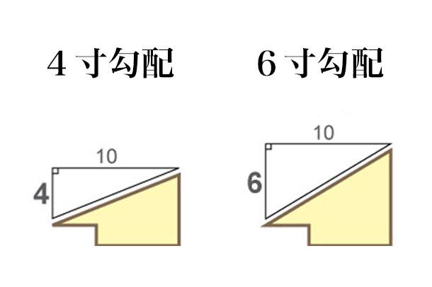 20140901_beginner_02_02