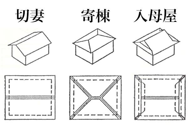 20140901_beginner_03_04