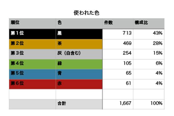 20150402_roof-data_02