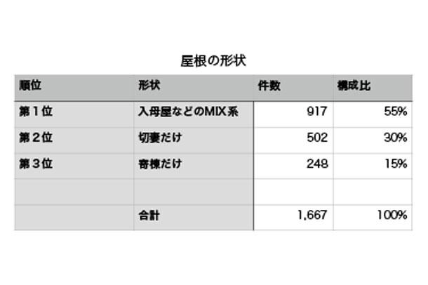 20150402_roof-data_03