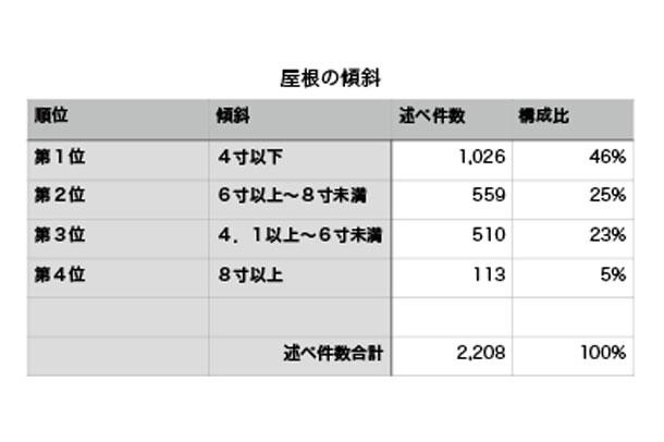 20150402_roof-data_04