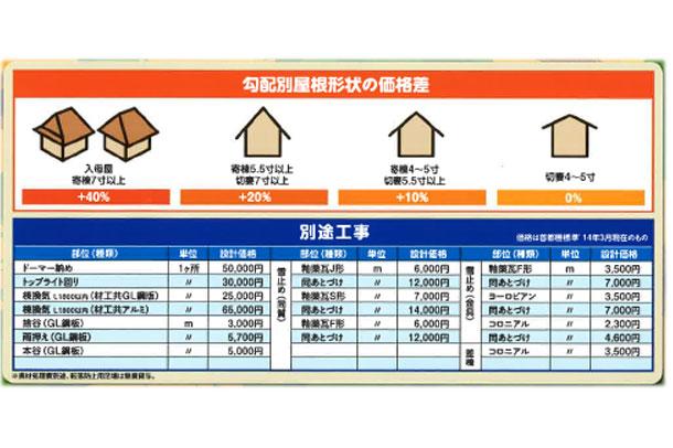 20150402_roof-data_07