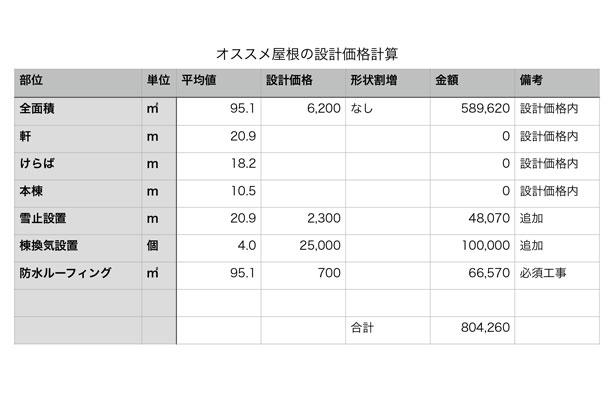 20150402_roof-data_09