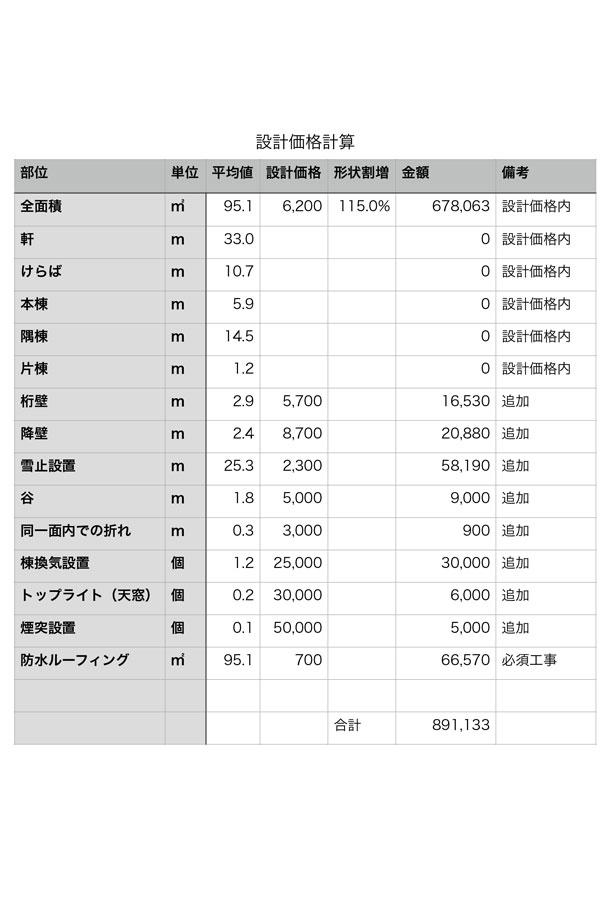 20150402_roof-data_10