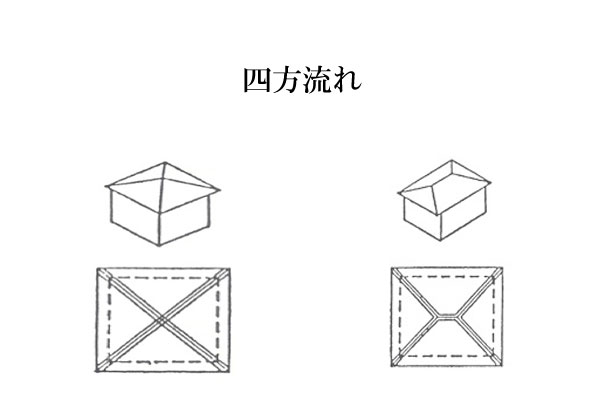 四方流れ_1