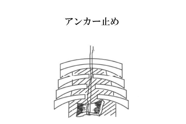 アンカー止め_1