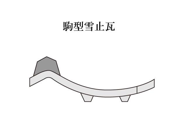 「駒型雪止瓦 こまがたゆきどめがわら」難しい屋根の専門用語をやさしく解説。今日の屋根用語!第164日目