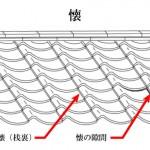 「懐 ふところ」難しい屋根の専門用語をやさしく解説。今日の屋根用語!第185日目