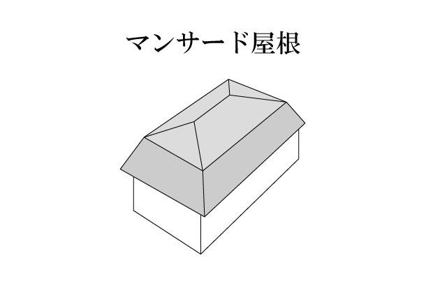 「マンサード屋根 まんさーどやね」難しい屋根の専門用語をやさしく解説。今日の屋根用語!第192日目