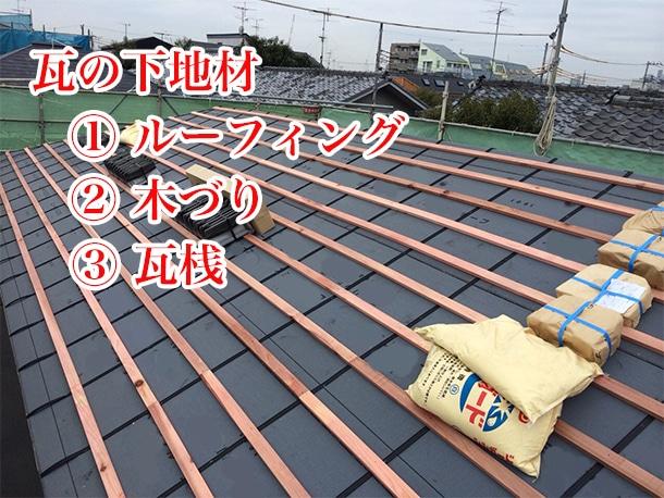東京都杉並区で日本瓦から日本瓦への地震に強い屋根リフォーム。葺き替え工事で下地工事と瓦揚げをしました。