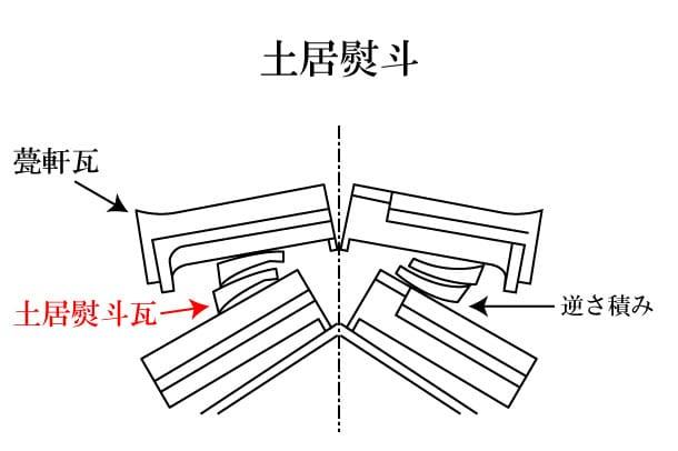 土居熨斗_1