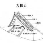 「刀根丸 とねまる」難しい屋根の専門用語をやさしく解説。今日の屋根用語!第196日目