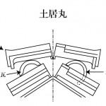 「土居丸 どいまる」難しい屋根の専門用語をやさしく解説。今日の屋根用語!第224日目