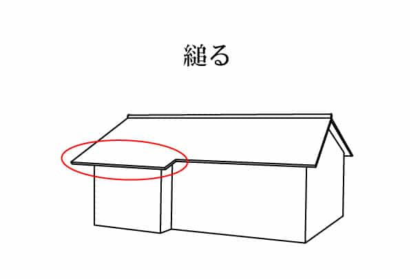 「縋る すがる」難しい屋根の専門用語をやさしく解説。今日の屋根用語!第219日目
