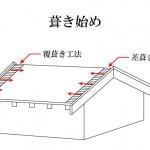 「葺き始め ふきはじめ」難しい屋根の専門用語をやさしく解説。今日の屋根用語!第247日目