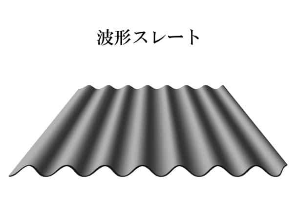 「波形スレート なみがたすれーと」難しい屋根の専門用語をやさしく解説。今日の屋根用語!第237日目