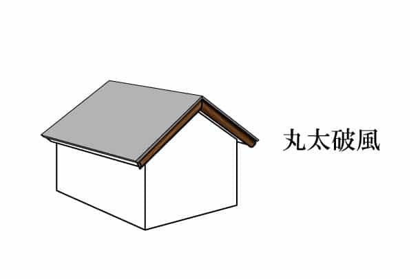 「丸太破風 まるたはふ」難しい屋根の専門用語をやさしく解説。今日の屋根用語!第290日目