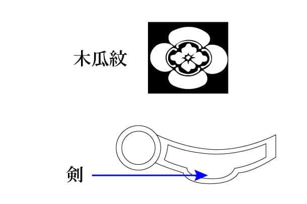 木瓜剣軒瓦_2