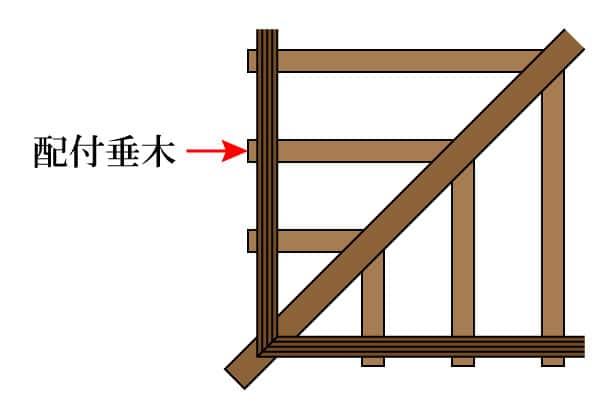 「配付垂木 はいつきたるき」難しい屋根の専門用語をやさしく解説。今日の屋根用語!第326日目