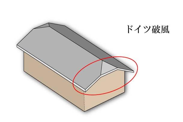 「ドイツ破風 どいつはふ」難しい屋根の専門用語をやさしく解説。今日の屋根用語!第354日目