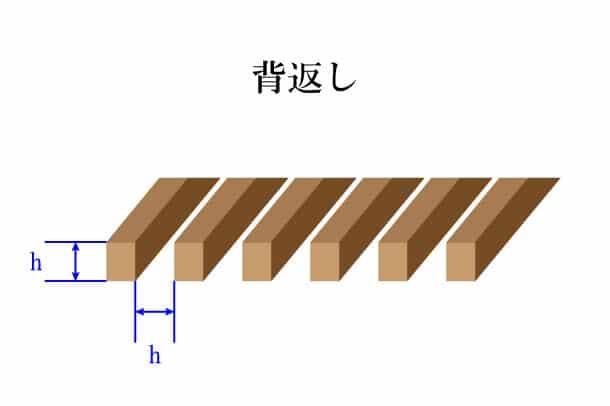 「背返し せがえし」難しい屋根の専門用語をやさしく解説。今日の屋根用語!第346日目
