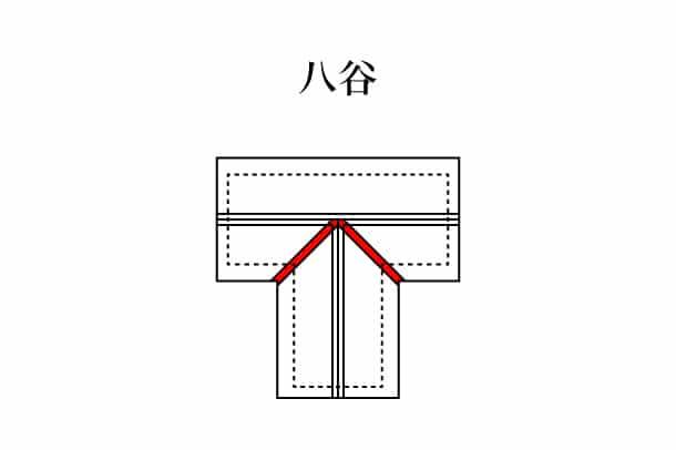 「八谷 はちだに」難しい屋根の専門用語をやさしく解説。今日の屋根用語!第366日目