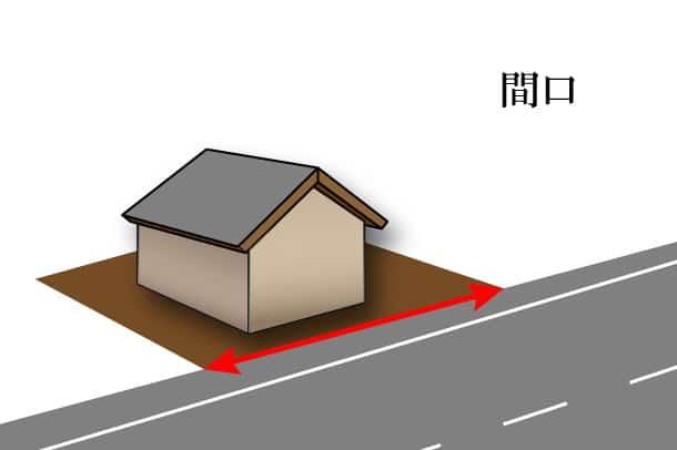 「間口 まぐち」難しい屋根の専門用語をやさしく解説。今日の屋根用語!第372日目