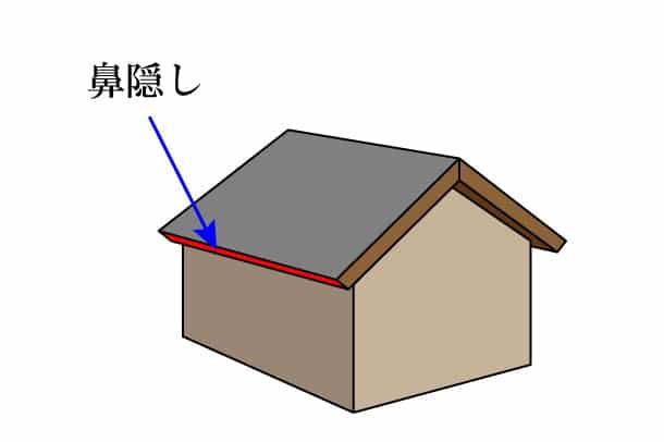 「鼻隠し はなかくし」難しい屋根の専門用語をやさしく解説。今日の屋根用語!第380日目
