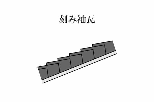 「刻み袖瓦 きざみそでがわら」難しい屋根の専門用語をやさしく解説。今日の屋根用語!第387日目