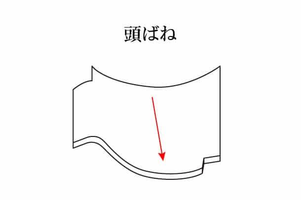 「頭ばね(跳ね) あたまばね」難しい屋根の専門用語をやさしく解説。今日の屋根用語!第409日目