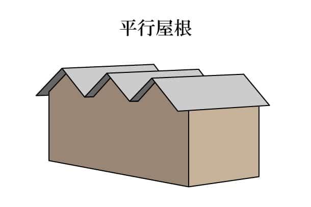 「平行屋根 へいこうやね」難しい屋根の専門用語をやさしく解説。今日の屋根用語!第407日目