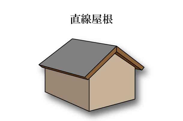 「直線屋根 ちょくせんやね」難しい屋根の専門用語をやさしく解説。今日の屋根用語!第424日目