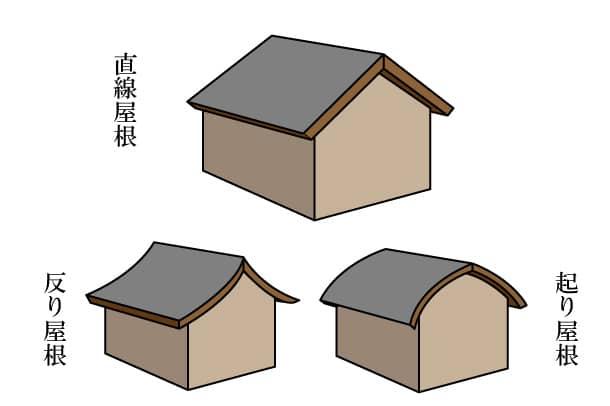 直線屋根_2