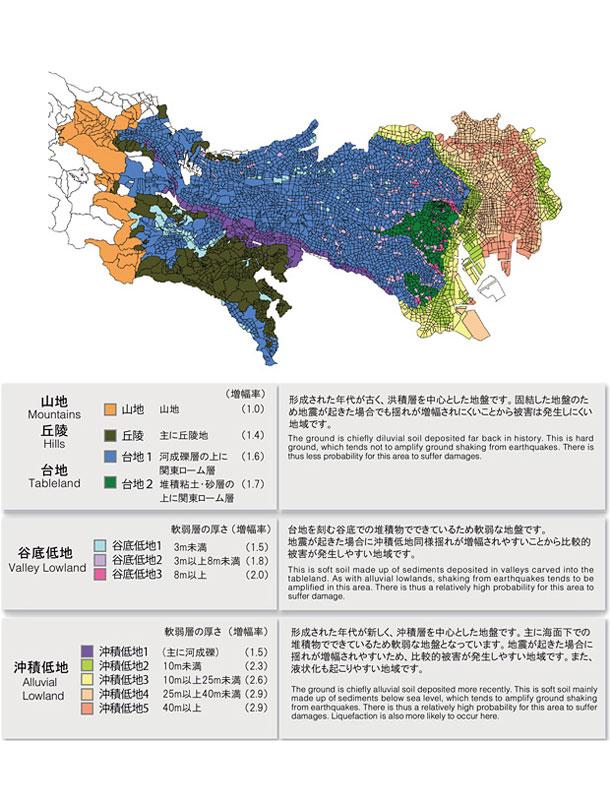 東京都地盤分類