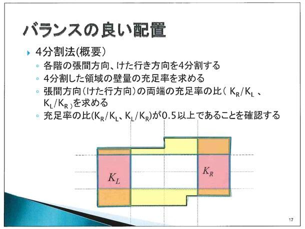 2000年(平成12年)建築基準法大改正 耐力壁のバランス配置 4分割法