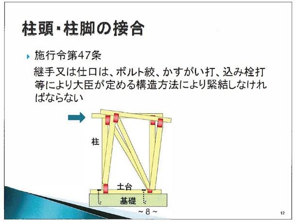 2000年(平成12年)建築基準法大改正 柱頭・柱脚の固定