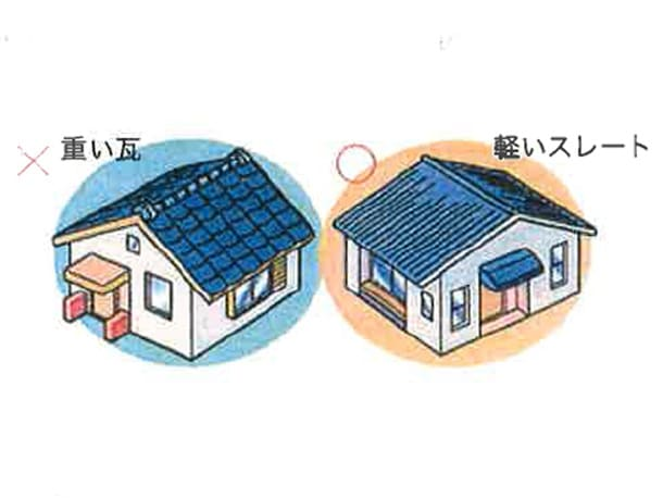 重い瓦から軽い屋根材へ