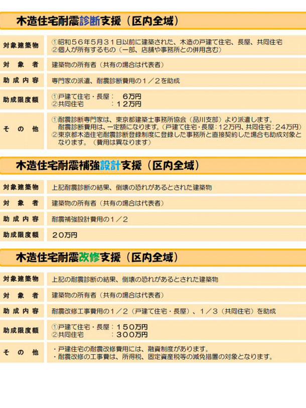耐震リフォーム補助金 東京都品川区