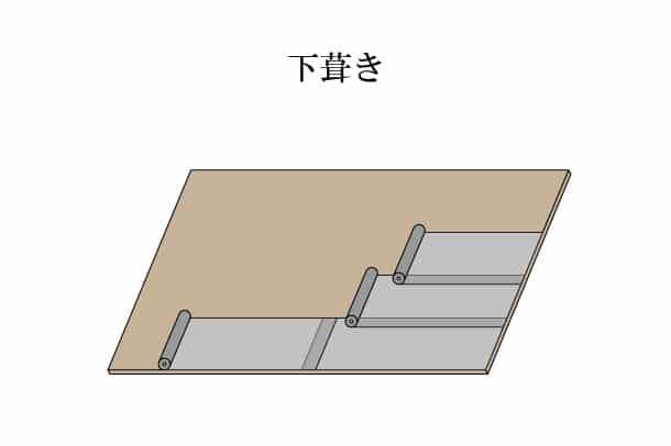 「下葺き したぶき」難しい屋根の専門用語をやさしく解説。今日の屋根用語!第470日目