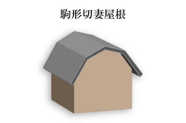 「駒形切妻屋根 こまがたきりづまやね」難しい屋根の専門用語をやさしく解説。今日の屋根用語!第497日目