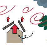 台風が来る直前でもできる屋根が飛ぶことへの対策は窓を守ること。