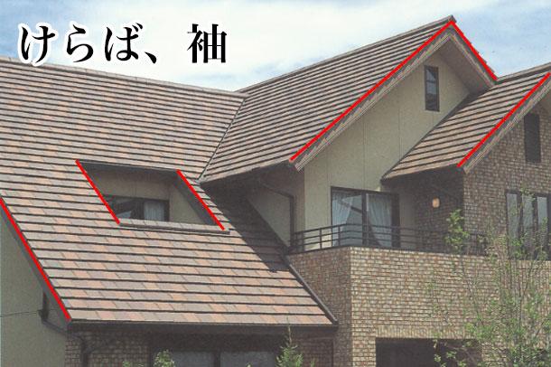 屋根の部位 けらば2