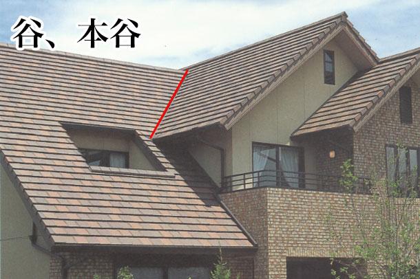 屋根の部位 谷、本谷