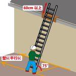 DIY雨樋掃除のはしごのかけ方と注意点。2階なら業者への依頼も検討。