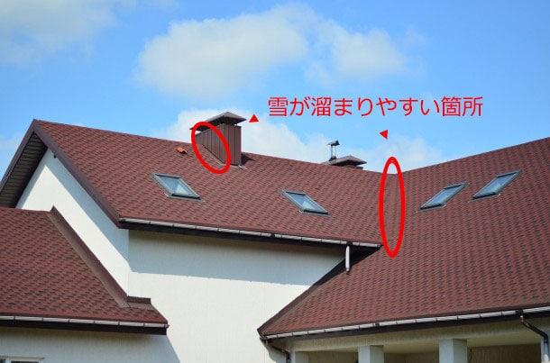 屋根に雪が溜まりやすい箇所