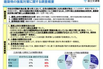 令和元年房総半島台風の屋根被害の国交省調査