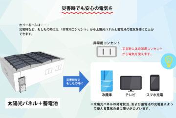 ソーラー (太陽光) 発電も蓄電池も「 0円 」で設置できるサービスまとめ